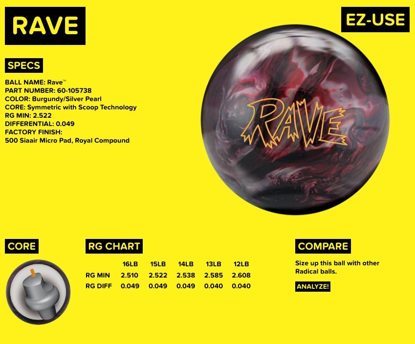 Rave Radical Bowling Technologies